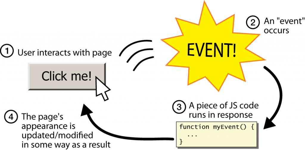 figure_3_event.png